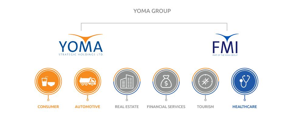 Yoma-Group-Chart-2