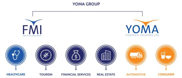 Yoma-Group-Chart